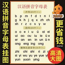 Pilot code aviation metal sign phonetic alphabet alpha bravo charlie. Usd 6 00 Chinese Phonetic Alphabet Wall Paste Primary School Kindergarten Chinese Sound Mother Rhythm Mother Overall Recognition Syllable Learning Wall Chart Wholesale From China Online Shopping Buy Asian Products Online