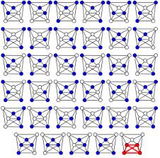 Clique Problem Wikipedia