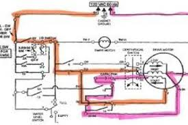 automatic washing machine wiring diagram automatic wiring diagrams whirlpool washer troubleshooting won't drain at Wiring Diagram Whirlpool Washing Machine