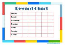 Do Reward Charts Really Work Behavior Modification And