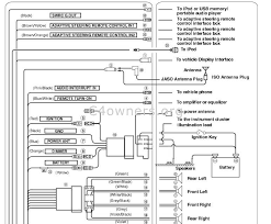 f150 stereo wiring diagram on f150 images free download wiring 1999 Ford F 150 Radio Wiring Harness f150 stereo wiring diagram 9 1997 f150 radio wiring diagram 2004 f150 audio diagram 1977 1999 ford f150 radio wiring harness diagram