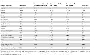 research paper practice thrombosis haemostasis impact