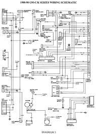 1995 chevrolet s10 wiring diagram small resolution of 1995 chevy s10 pickup fuse box diagram simple wiring diagram schema chevy s10