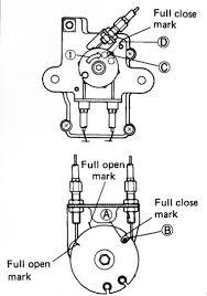 power valves articles rgv250 forums pvdiag3 jpg