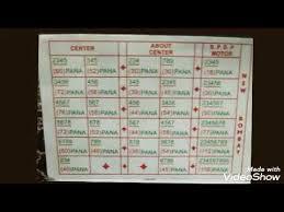 Matka Pana Chart Center Pana Chart All Matka Market By Matka Market