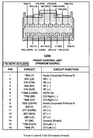 ford taurus radio wiring diagram 2007 schematics and wiring diagrams 05 ford taurus radio wiring diagram car