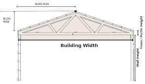Roof Pitch Angle Chart Roof Pitch Calculator Pitches To Angle Chart