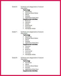 sample research paper outline sop examples sample research paper outline research paper outline template