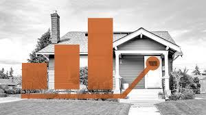 Real Estate Amortization Chart The Amortization Calculator