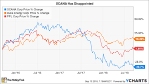2 Utility Stocks To Buy And 1 To Avoid The Motley Fool
