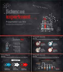 Powerpoint Templates For Scientific Presentations Lively Education