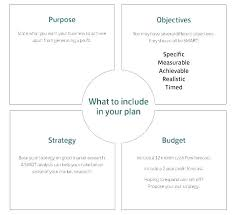 simple one page business plan template basic business plan template word