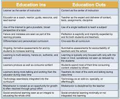 Fantastic Chart On 21st Century Education Vs Traditional