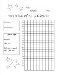 Star Reading And Math Assessment Growth Chart