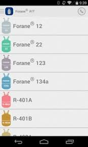 Forane Pt Chart Apk Download From Moboplay