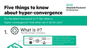 What Is Convergence Hpe Hyper Converged Systems Houston United States Of America