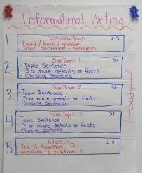 Topic Chart For Writing Informational Writing Getting Started Ashleighs