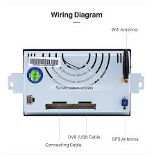 oem 1024 600 android 4 4 2 2013 2014 2015 mercedes benz gl x166 wiring diagram oem 1024 600 android 4 4 2 2013 2014 2015 mercedes benz