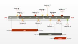Free Project Timeline Template Free Timeline Templates For Professionals