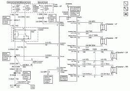 2008 chevy c8500 wiring diagram anything wiring diagrams \u2022 2006 chevy c5500 ac wiring diagram 2008 chevrolet kodiak wiring diagram chevrolet wiring diagrams rh appsxplora co 2008 chevy c5500 wiring diagram chevy c8500 parts