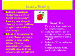 5 Components Of Reading Chart Ppt Listen To Reading Powerpoint Presentation Free
