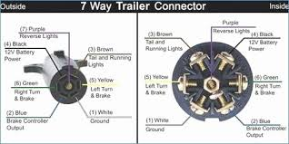 2012 dodge trailer wiring diagram wiring diagram libraries 2012 dodge ram trailer wiring wiring diagram library
