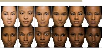 Skin Color Makeup Chart Representing My Beautiful The Trouble With Makeup For Women