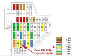 kolnetanya com 1997 VW Jetta Fuse Box Diagram 2010 vw jetta fuse box diagram jetta fuse box diagram simple stain eaa