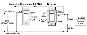 How To Replace A Light Switch With A Motion Sensor Leviton Motion Sensor Light Switch Wiring Occupancy Sensor