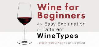 Wine Taste Chart Wine For Beginners An Easy Explanation Of Different Wine