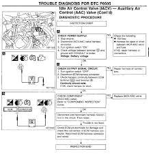 engine code p0505 on my 1997 nissan 97 Nissan Pathfinder Wiring Diagram Nissan Pathfinder Fuse Diagram