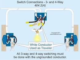 code q&a neutral conductor electrical construction Switch Loop Wiring Diagram if a metal raceway or metal clad cable contains the ungrounded conductors for switches, the wiring must be arranged to avoid heating the surrounding metal wiring a switch loop diagram