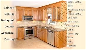 cost to replace kitchen cabinets average cost of kitchen cabinets ingenious average cost to replace kitchen cost to replace kitchen cabinets