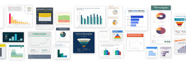 Charts And Graphs Templates Best Graph Maker Create Free Graphs Charts Online Visme