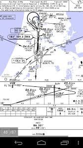 Eham Ils 18c App Flight Planning The Avsim Community