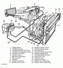 land rover discovery fuse box diagram wiring diagram database lr3 fuse box diagram