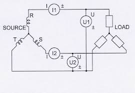 how to measure electrical power edn the two wattmeter method can measure power through direct connections to a 3p3w system pt p1 p2 in this context a wattmeter is a device that measures