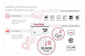 Sandisk High Endurance Video Monitoring Microsd Card 64gb