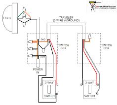three way dimmer switch wiring diagram wiring diagram how to install a dimmer switch with 3 wires image gallery of three way dimmer switch wiring diagram scroll down