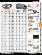 Quick Change Rear End Gear Chart Quick Change Gear In Racing Parts 2009 By Jr Motorsports