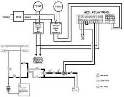 similiar honeywell boiler zone valves wiring keywords honeywell heat pump thermostat wiring diagram on 2 wire image