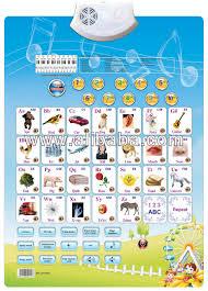 Edusonic English Alphabet Sound Wall Chart Buy Kids Learning Charts Product On Alibaba Com