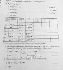 Ksp Chart Solved I Need Help With Ksp Or Solubility Product Here I