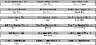 1997 nissan maxima car stereo wiring diagram radiobuzz48 com 2015 nissan altima stereo wiring diagram at 1997 Nissan Altima Wiring Diagram