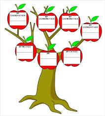 Blank Family Tree Template Free Premium Template Create Your Own Family Tree Template Syncla Co