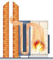 Warmwasser Aus Dem Grundofen Ofenhaus Freinecker