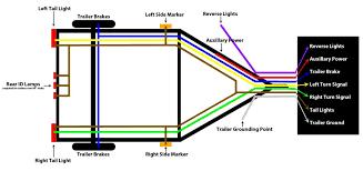 trailer wiring diagram for (4 way,5 way,6 way,7 way) pin trailer 7 prong trailer wiring diagram at 6 Way Trailer Plug Wiring Diagram