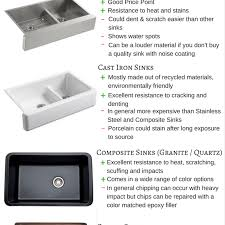94 Great In Kitchen Sink Materials Pros And Cons Small Home Remodel