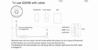 8 fresh 3 5 mm female jack wiring diagram pictures simple wiring 3 5mm audio cable item pictures 1 2 2