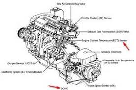 similiar saturn engine parts diagram keywords 2001 saturn sl2 engine diagram on saturn car engine diagram